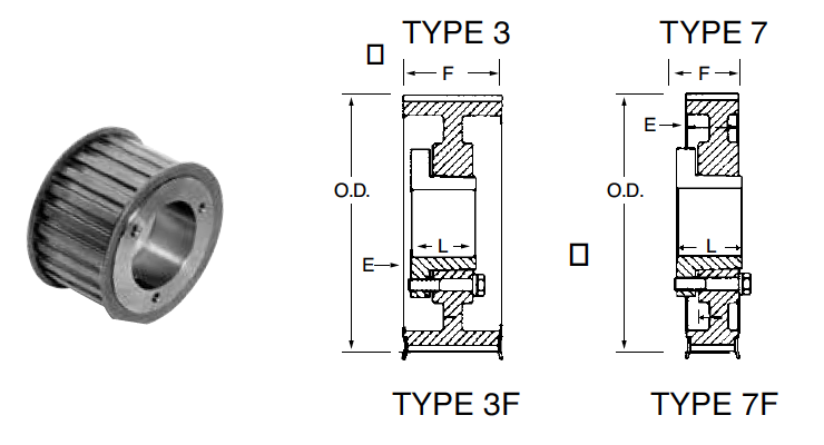 qd pulleys